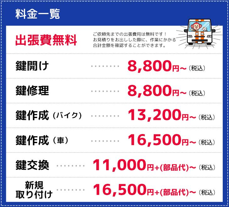 大阪市中央区の作業料金